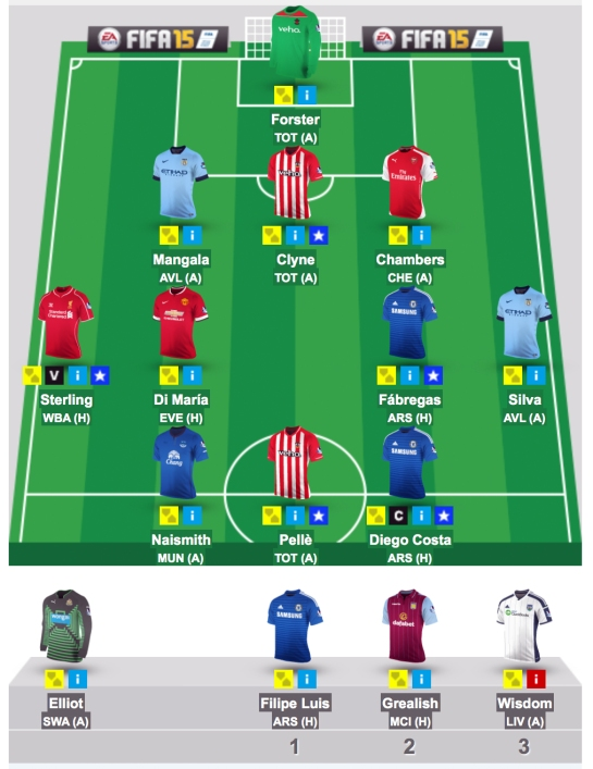 My current team. What does it all mean? I'll tell you what it means. F**k all.